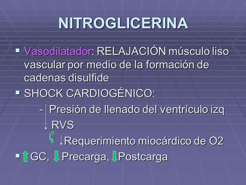 NITROGLICERINA Vasodilatador: RELAJACIÓN músculo liso vascular por medio de la formación de cadenas disulfide.