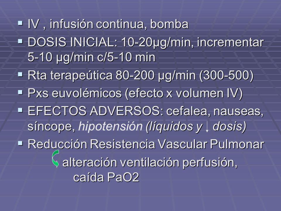 IV , infusión continua, bomba