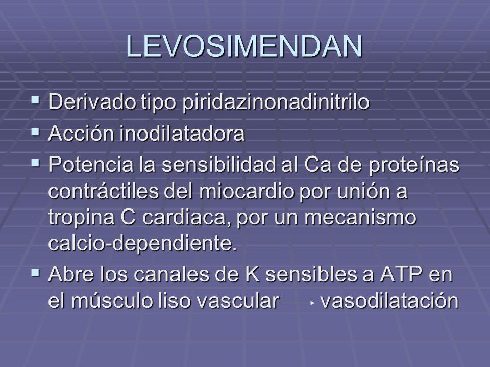 LEVOSIMENDAN Derivado tipo piridazinonadinitrilo Acción inodilatadora