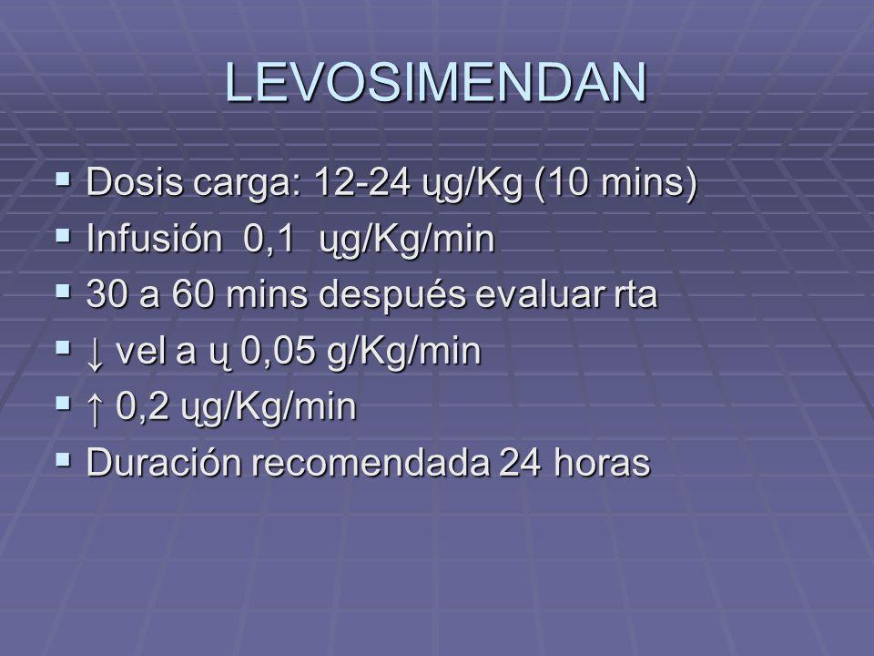 LEVOSIMENDAN Dosis carga: 12-24 ųg/Kg (10 mins) Infusión 0,1 ųg/Kg/min