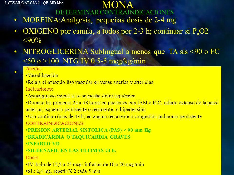 MONA MORFINA:Analgesia, pequeñas dosis de 2-4 mg