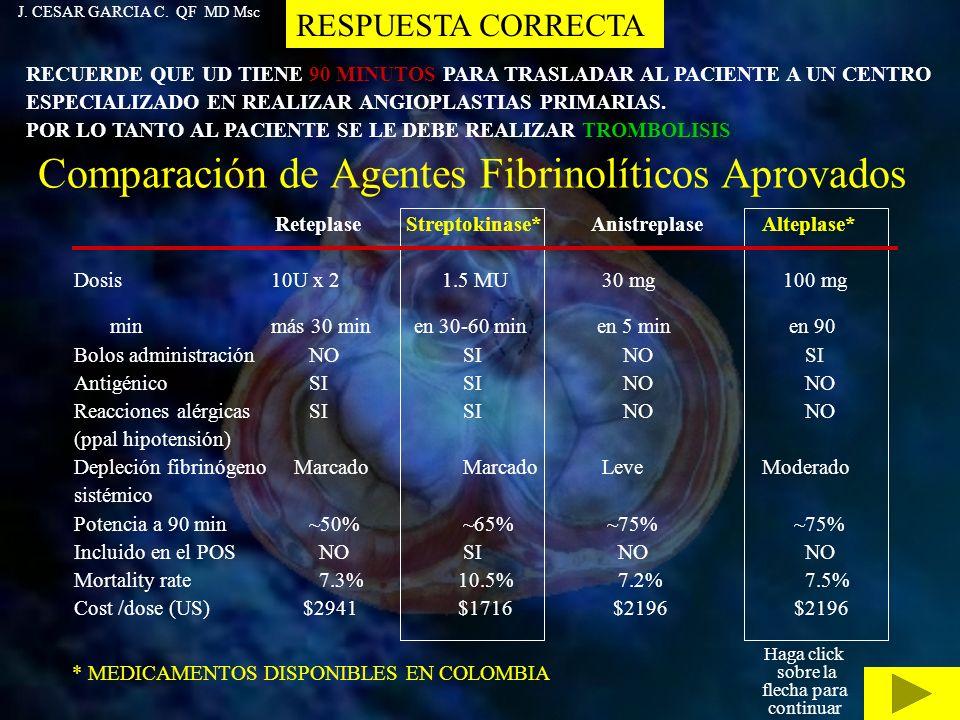 Comparación de Agentes Fibrinolíticos Aprovados