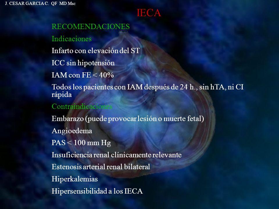 IECA RECOMENDACIONES Indicaciones Infarto con elevación del ST