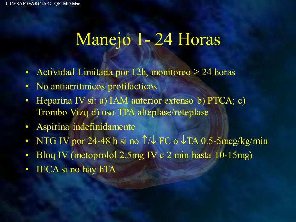 Manejo 1- 24 Horas Actividad Limitada por 12h, monitoreo  24 horas