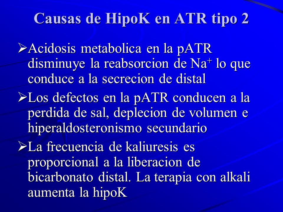 Causas de HipoK en ATR tipo 2