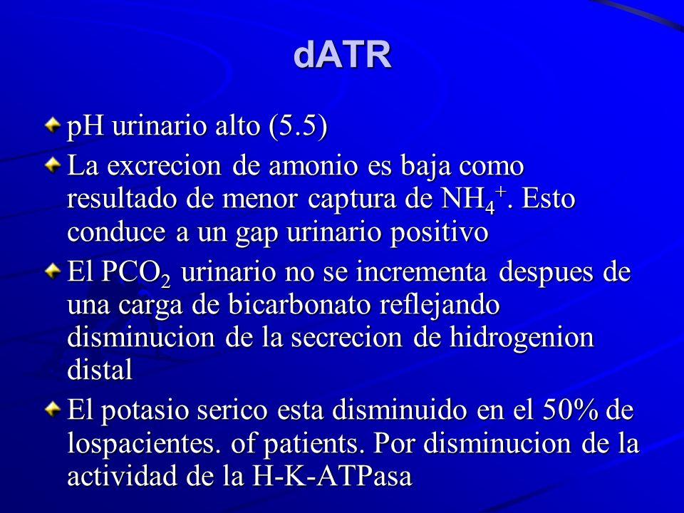dATR pH urinario alto (5.5)
