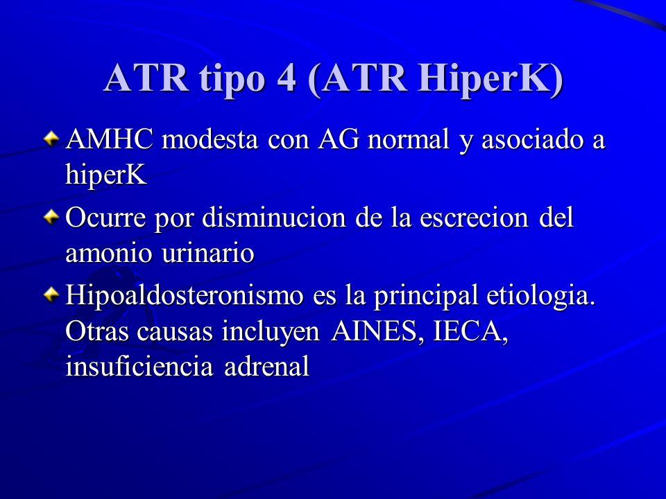 ATR tipo 4 (ATR HiperK) AMHC modesta con AG normal y asociado a hiperK