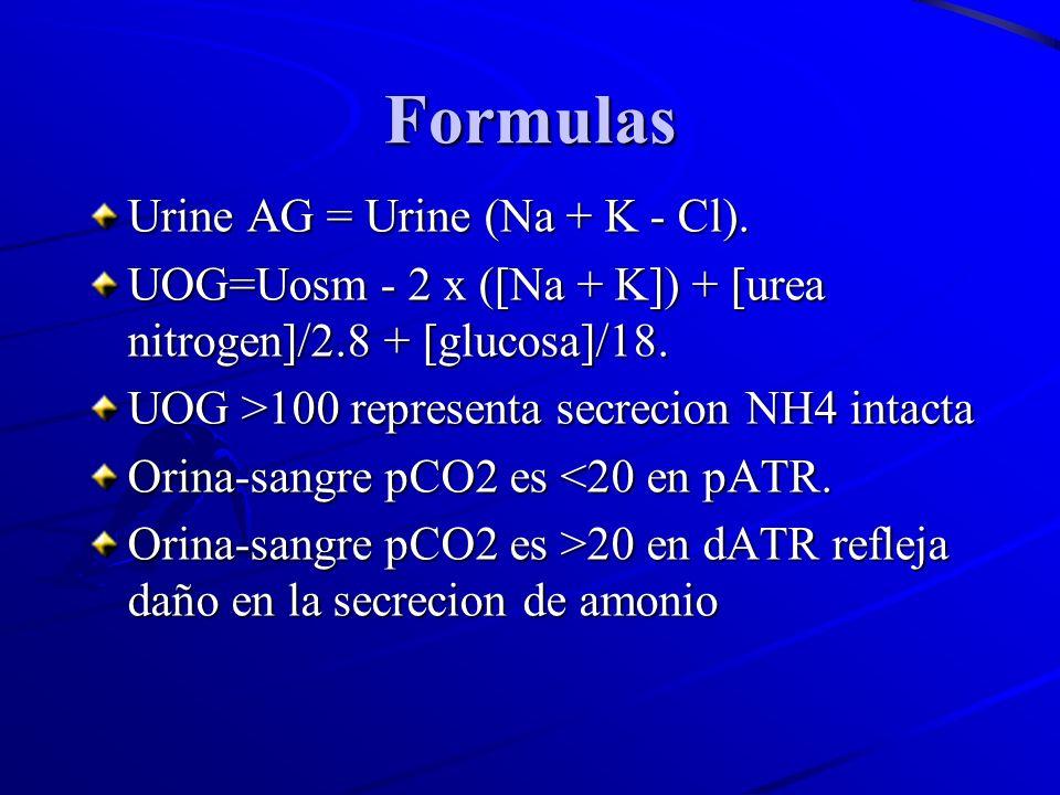Formulas Urine AG = Urine (Na + K - Cl).