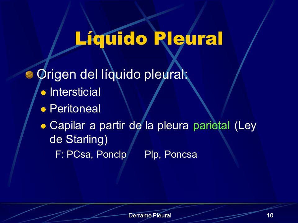Líquido Pleural Origen del líquido pleural: Intersticial Peritoneal