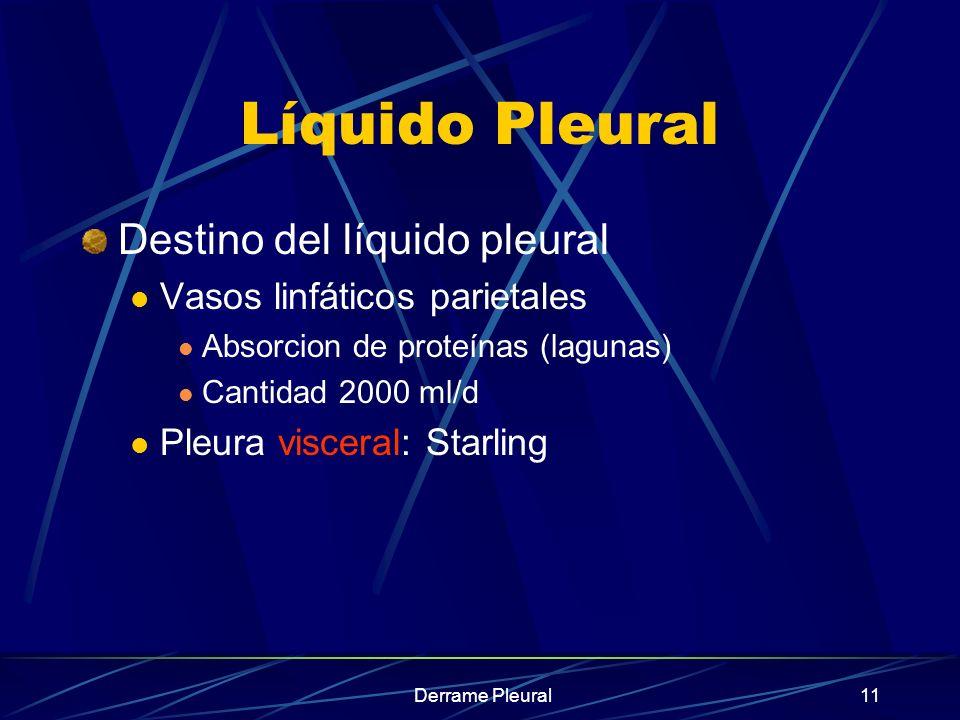Líquido Pleural Destino del líquido pleural
