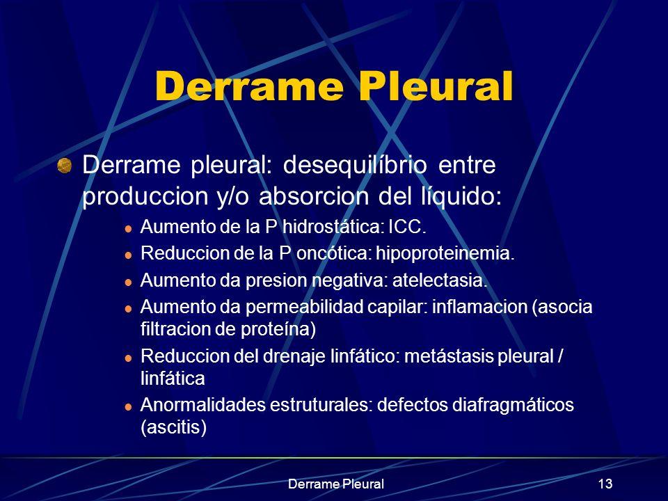 Derrame Pleural Derrame pleural: desequilíbrio entre produccion y/o absorcion del líquido: Aumento de la P hidrostática: ICC.