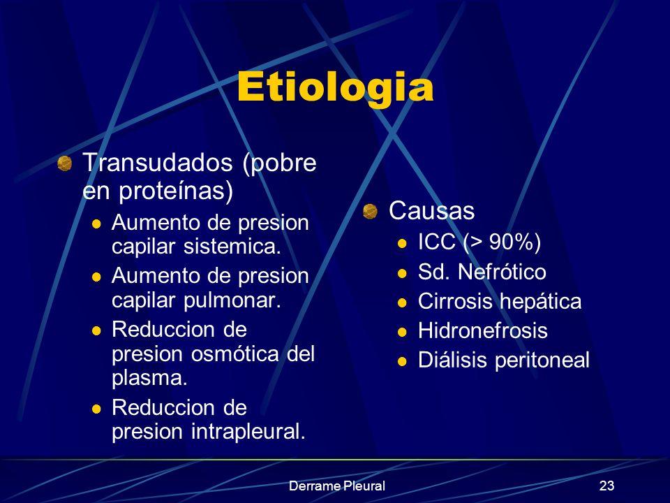 Etiologia Transudados (pobre en proteínas) Causas