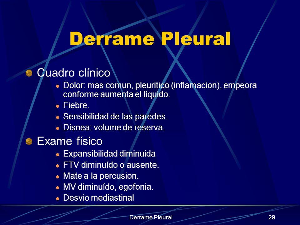 Derrame Pleural Cuadro clínico Exame físico