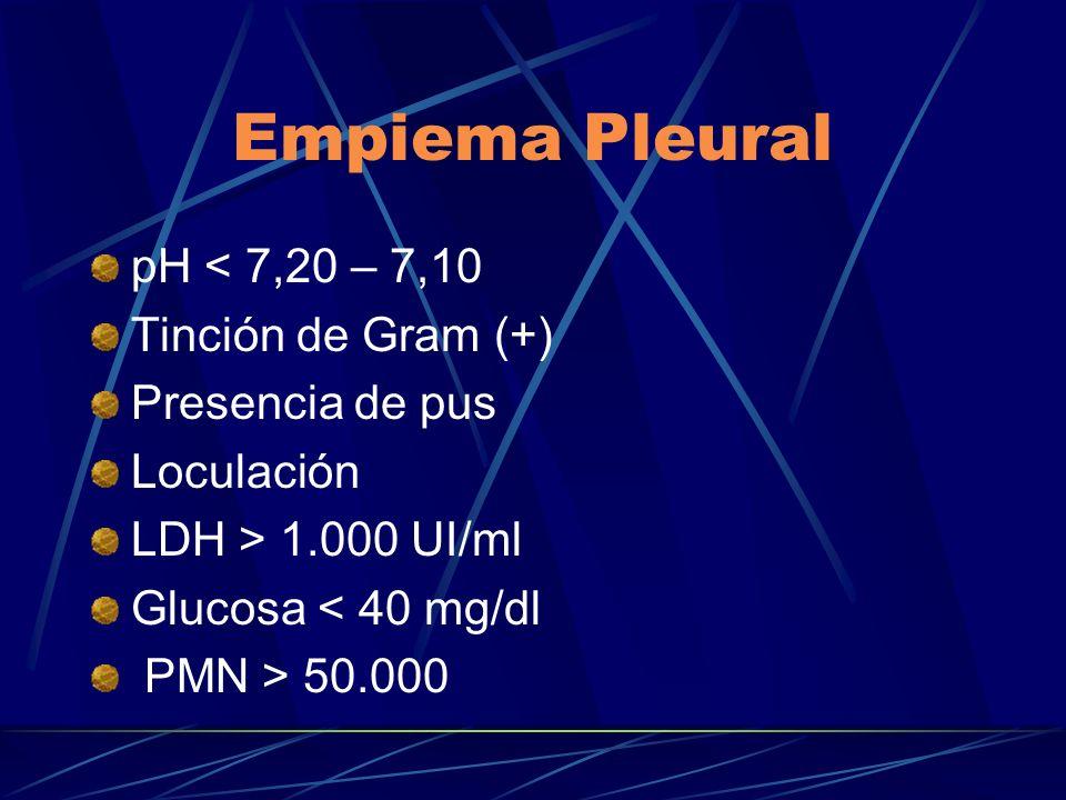 Empiema Pleural pH < 7,20 – 7,10 Tinción de Gram (+)
