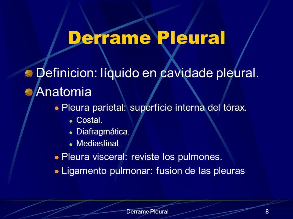 Derrame Pleural Definicion: líquido en cavidade pleural. Anatomia
