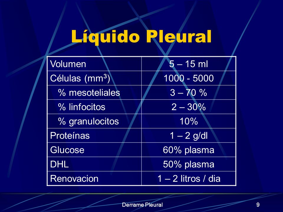 Líquido Pleural Volumen 5 – 15 ml Células (mm3) 1000 - 5000