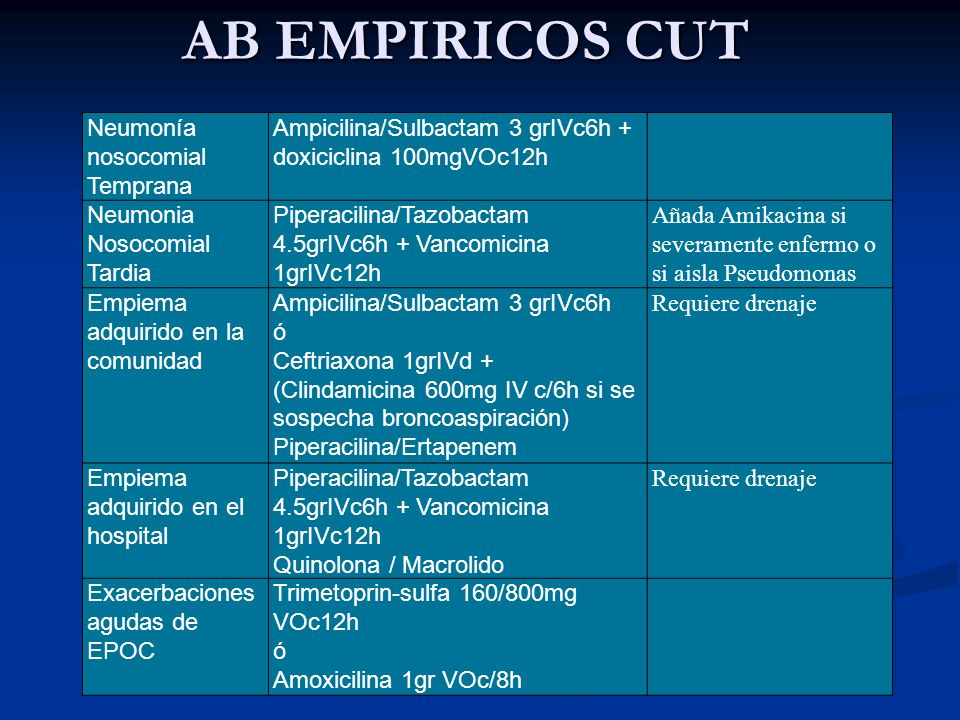 AB EMPIRICOS CUT Neumonía nosocomial Temprana