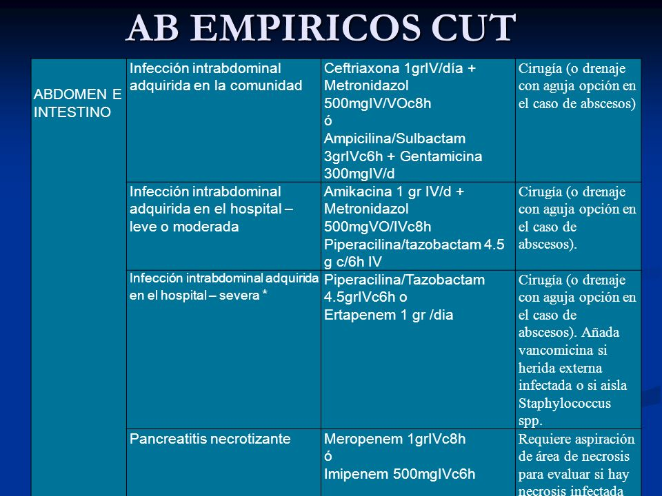AB EMPIRICOS CUT ABDOMEN E INTESTINO