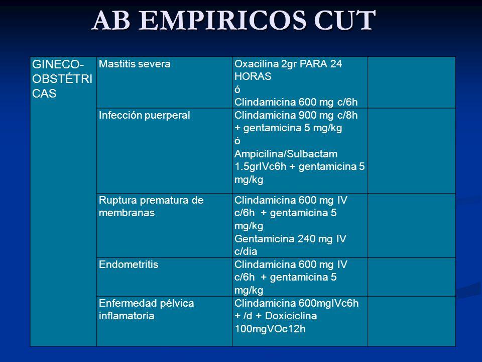 AB EMPIRICOS CUT GINECO-OBSTÉTRICAS Mastitis severa