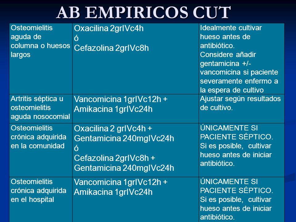 AB EMPIRICOS CUT Oxacilina 2grIVc4h ó Cefazolina 2grIVc8h