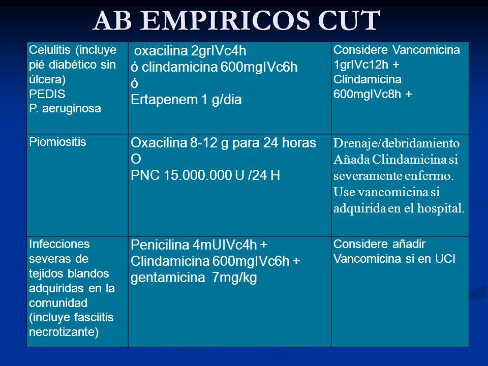AB EMPIRICOS CUT oxacilina 2grIVc4h ó clindamicina 600mgIVc6h ó