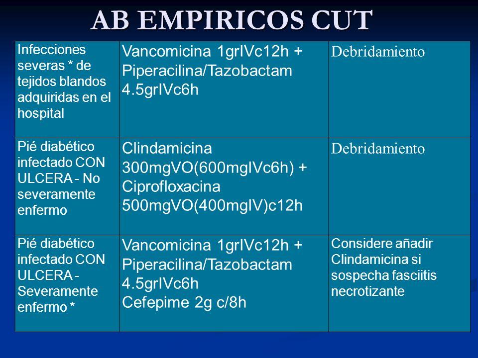 AB EMPIRICOS CUT Infecciones severas * de tejidos blandos adquiridas en el hospital. Vancomicina 1grIVc12h + Piperacilina/Tazobactam 4.5grIVc6h.