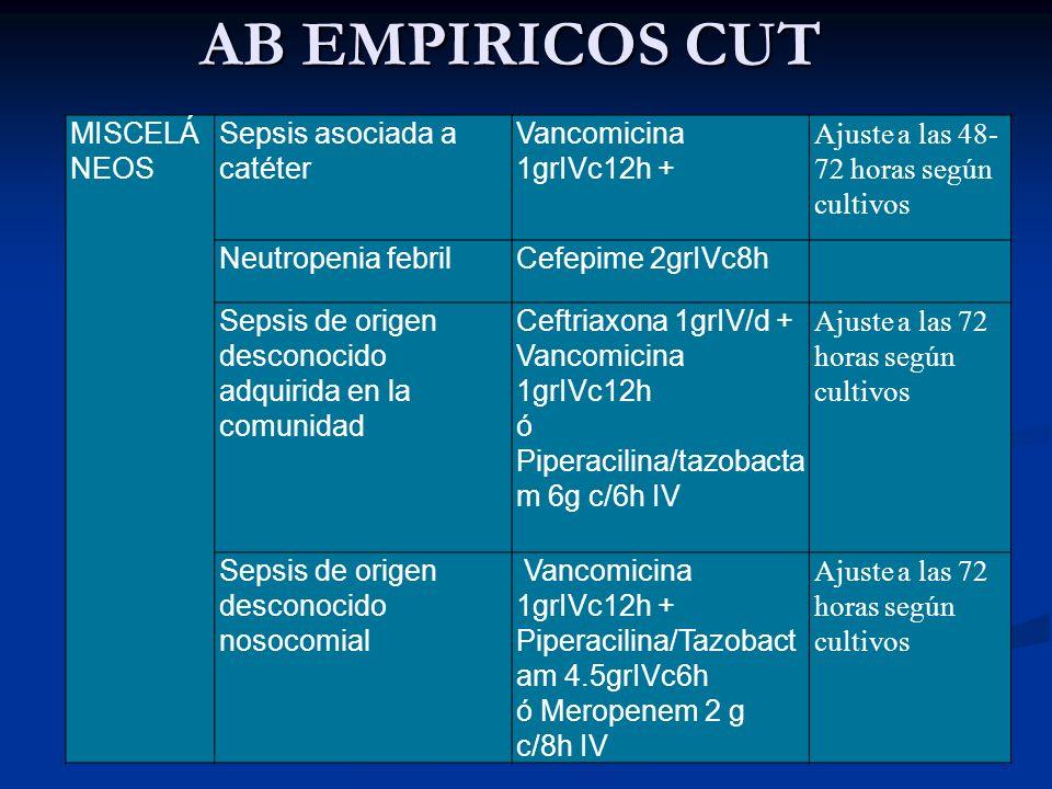 AB EMPIRICOS CUT MISCELÁNEOS Sepsis asociada a catéter