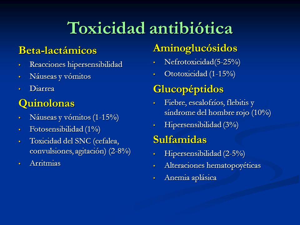 Toxicidad antibiótica