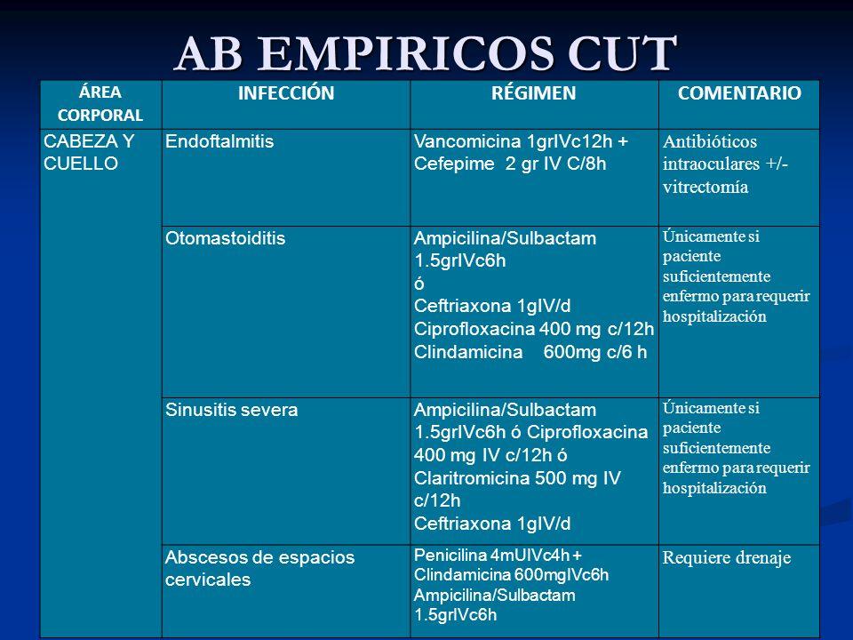 AB EMPIRICOS CUT INFECCIÓN RÉGIMEN COMENTARIO ÁREA CORPORAL