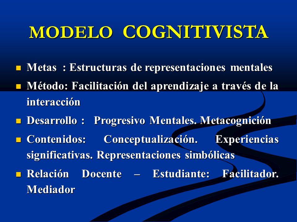 MODELO COGNITIVISTA Metas : Estructuras de representaciones mentales