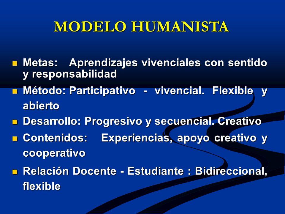 MODELO HUMANISTA Metas: Aprendizajes vivenciales con sentido y responsabilidad. Método: Participativo - vivencial. Flexible y abierto.