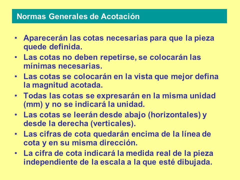 Normas Generales de Acotación