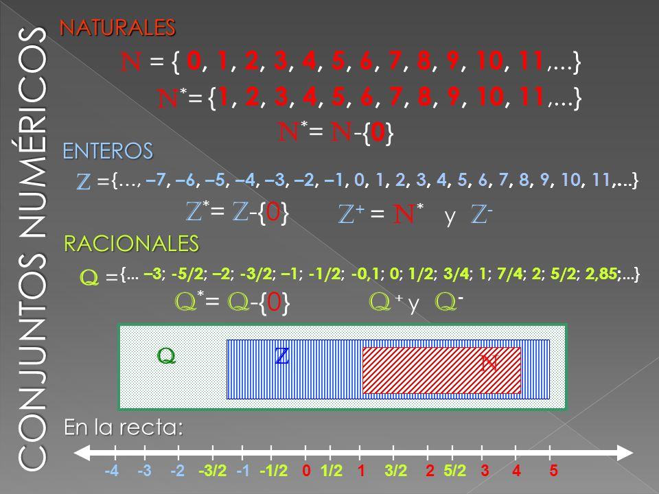 CONJUNTOS NUMÉRICOS N = { 0, 1, 2, 3, 4, 5, 6, 7, 8, 9, 10, 11,...}