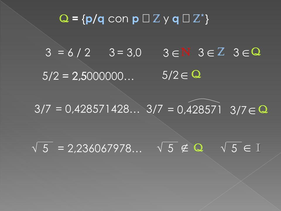       Q  I Q = {p/q con p Î Z y q Î Z* } 3 N 3 Z 3 Q 3 = 6 / 2
