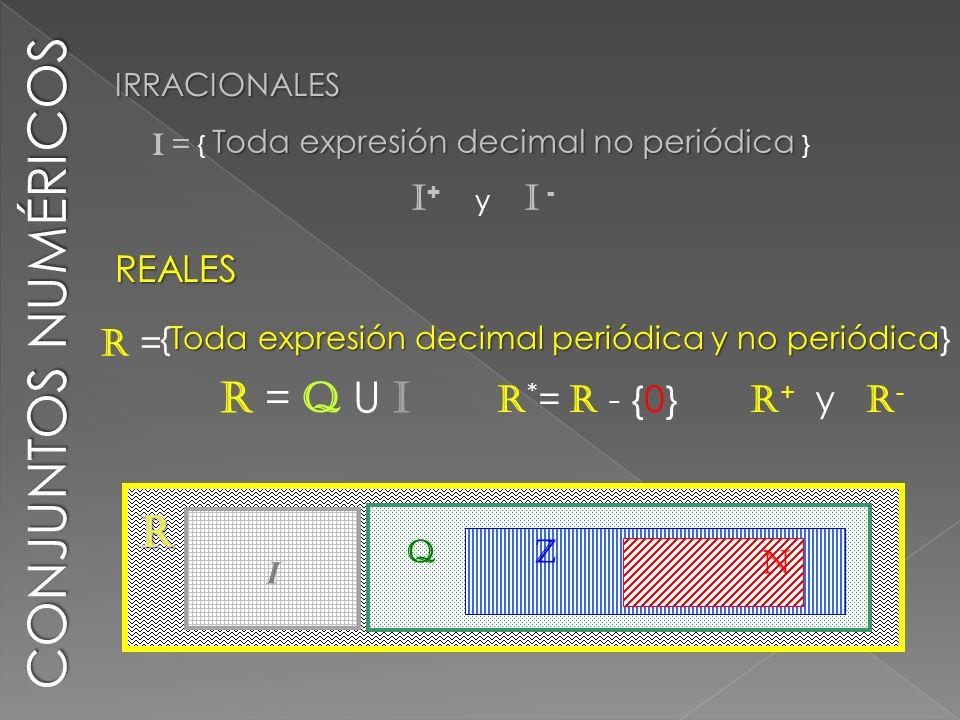 CONJUNTOS NUMÉRICOS R = Q U I R REALES R = R*= R - {0} R+ y R-