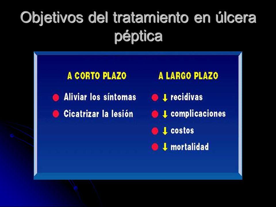 Objetivos del tratamiento en úlcera péptica