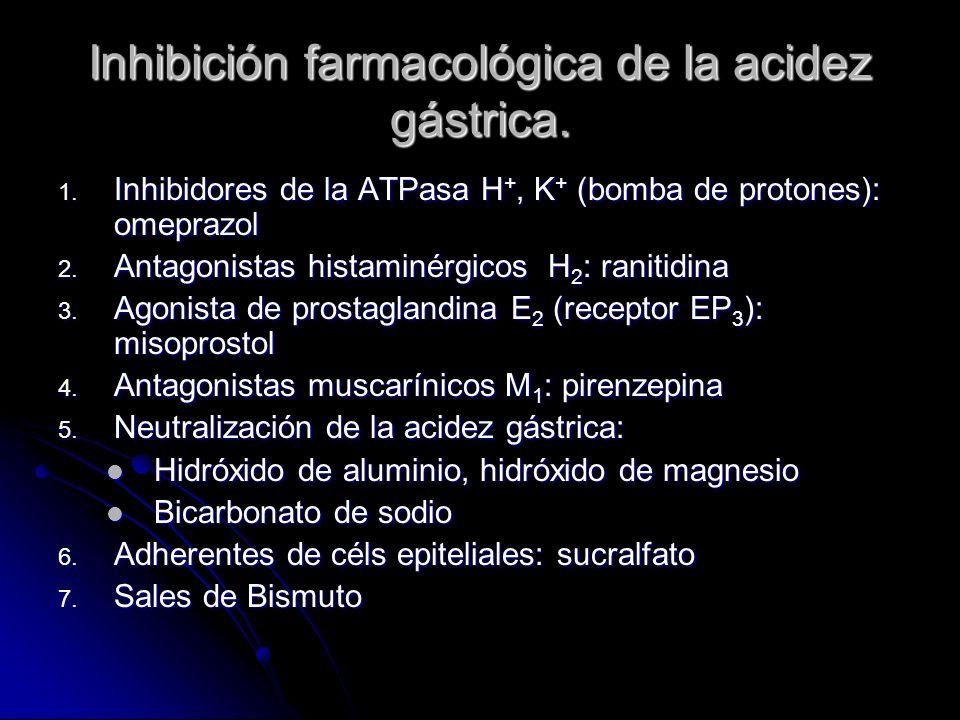 Inhibición farmacológica de la acidez gástrica.