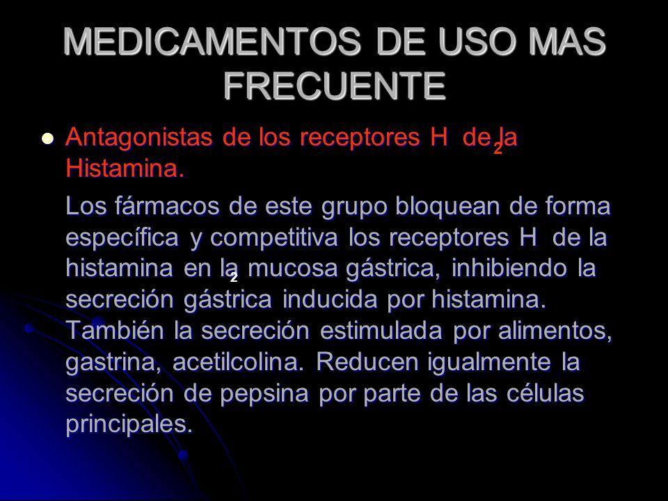 MEDICAMENTOS DE USO MAS FRECUENTE