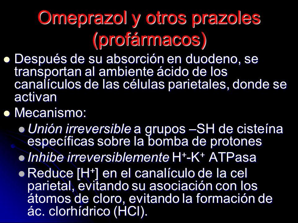 Omeprazol y otros prazoles (profármacos)