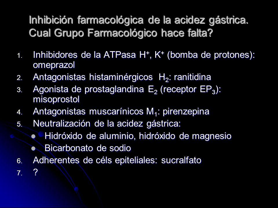 Inhibición farmacológica de la acidez gástrica