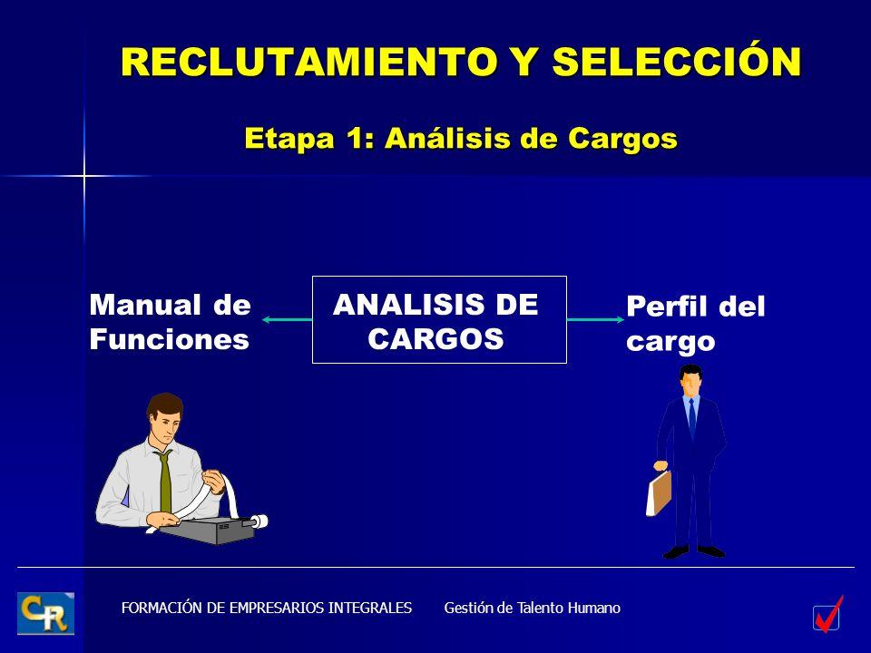 RECLUTAMIENTO Y SELECCIÓN Etapa 1: Análisis de Cargos