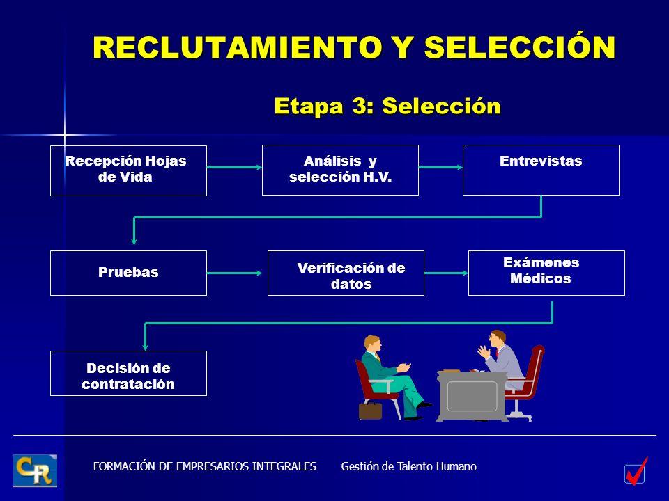 RECLUTAMIENTO Y SELECCIÓN Etapa 3: Selección