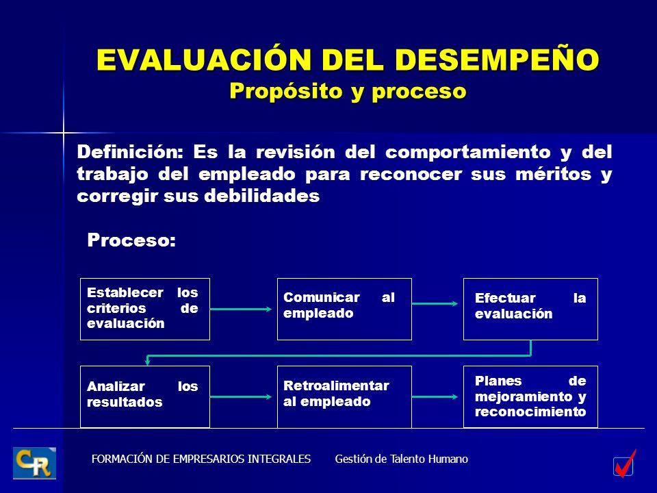 EVALUACIÓN DEL DESEMPEÑO Propósito y proceso