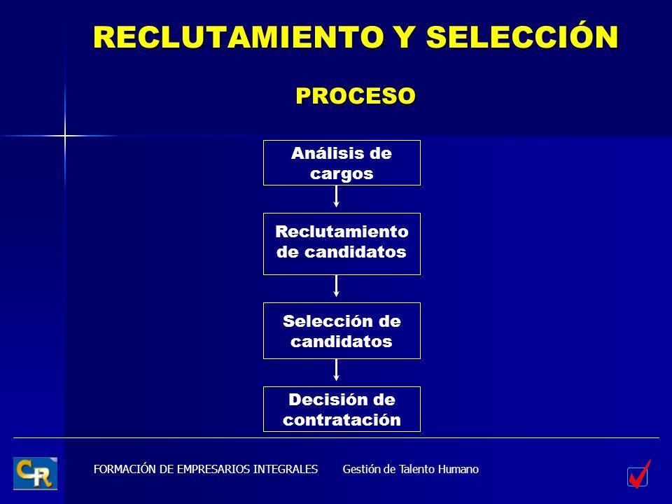 RECLUTAMIENTO Y SELECCIÓN PROCESO