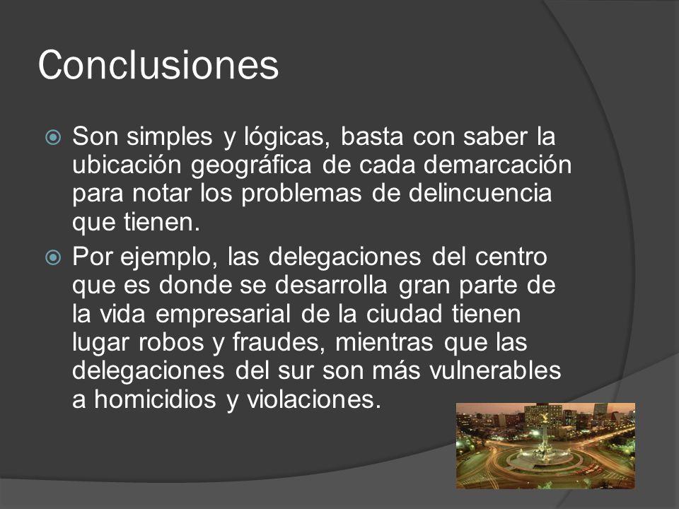 Conclusiones Son simples y lógicas, basta con saber la ubicación geográfica de cada demarcación para notar los problemas de delincuencia que tienen.