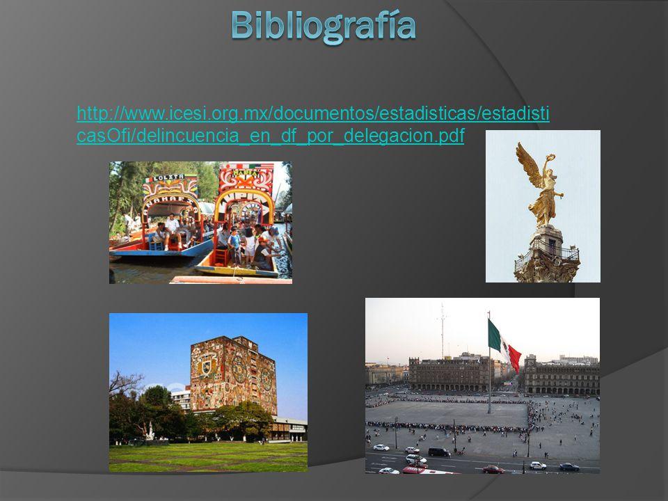 Bibliografía http://www.icesi.org.mx/documentos/estadisticas/estadisticasOfi/delincuencia_en_df_por_delegacion.pdf.