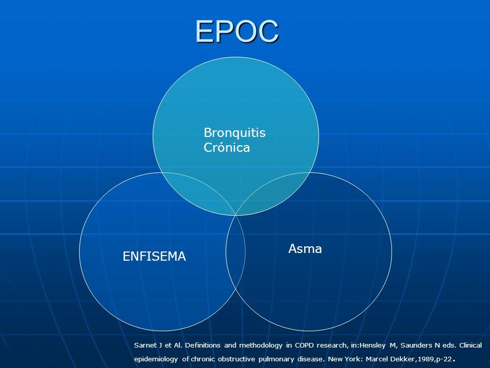 EPOC Bronquitis Crónica Asma ENFISEMA