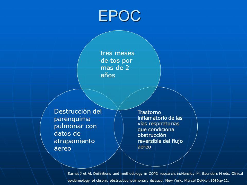 EPOC BC Enfisema Asma tres meses de tos por mas de 2 años