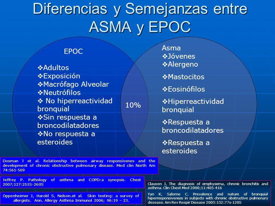 Diferencias y Semejanzas entre ASMA y EPOC