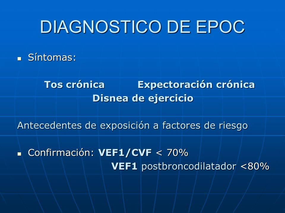 DIAGNOSTICO DE EPOC Síntomas: Tos crónica Expectoración crónica